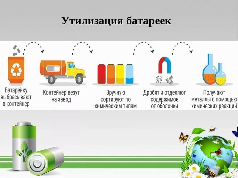 Как происходит переработка и утилизация батареек