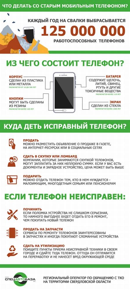 Куда можно сдать телефон на утилизацию